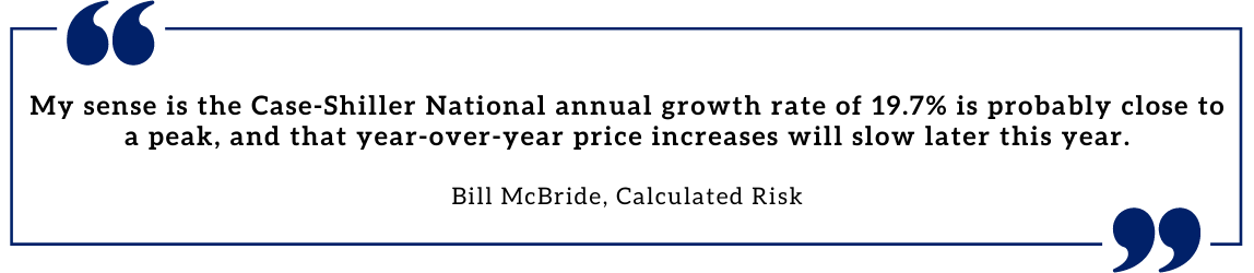 My sense is the Case-Shiller National annual growth rate of 19.7% is probably close to a peak, and that year-over-year price increases will slow later this year. Bill McBride, Calculated Risk