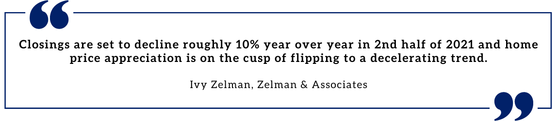 Closings are set to decline roughly 10% year over year in 2nd half of 2021 and home price appreciation is on the cusp of flipping to a decelerating trend. Ivy Zelman, Zelman & Associates