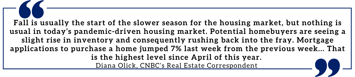 Fall is usually the start of the slower season for the housing market, but nothing is usual in today's pandemic-driven housing market. Potential homebuyers are seeing a slight rise in inventory and consequently rushing back into the fray. Mortgage applications to purchase a home jumped 7% last week from the previous week... That is the highest level since April of this year. Diana Olick, CNBC's Real Estate Correspondent