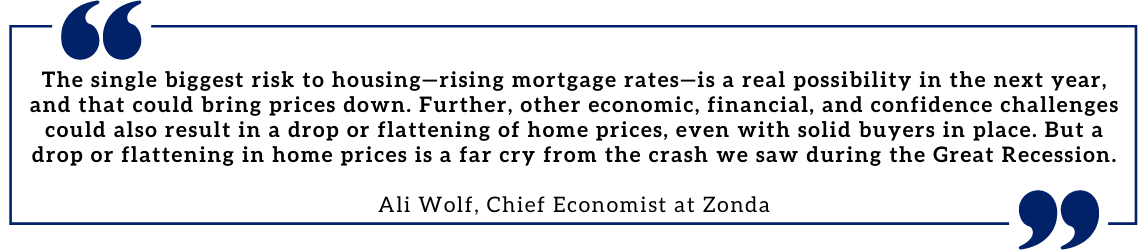 The single biggest risk to housing—rising mortgage rates—is a real possibility in the next year, and that could bring prices down. Further, other economic, financial, and confidence challenges could also result in a drop or flattening of home prices, even with solid buyers in place. But a drop or flattening in home prices is a far cry from the crash we saw during the Great Recession. Ali Wolf, Chief Economist at Zonda